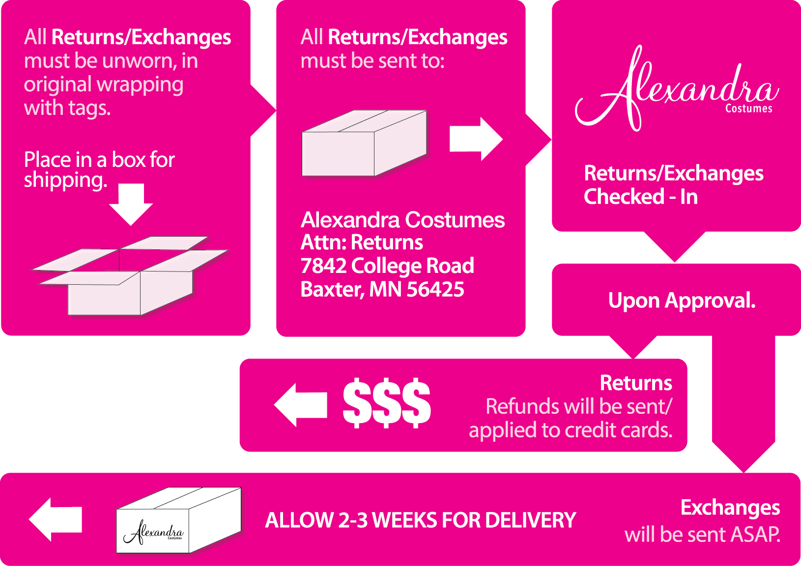 return exchange policy graphic